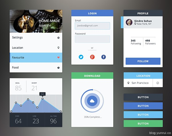 Flat UI Kit by Rovane Durso in 30 New and Free UI Kits for Designers