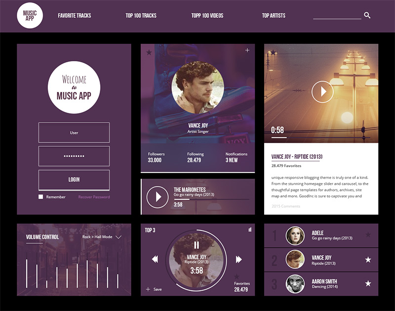 Free Musicapp Ui Kit by Ionut Bondoc in 35+ Free UI Kits for Web Designers