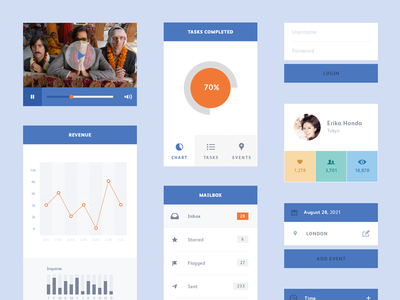 Flat UI Kit by Marcel Akiyama in 30+ Free UI Kits for Web Designers
