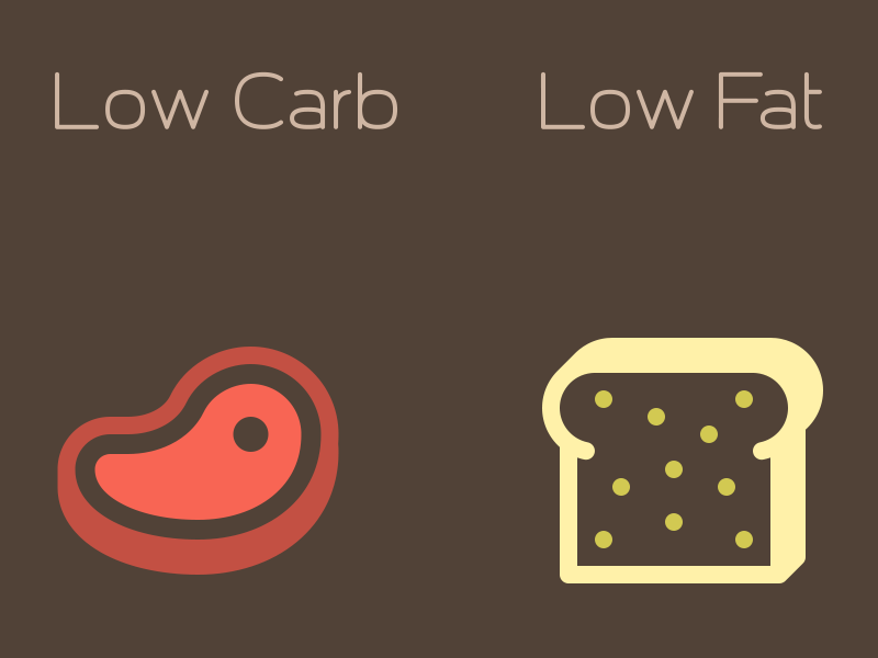 Low Carb VS Low Fat by Keyamoon in 40个圣诞矢量图标的饕餮大餐下载