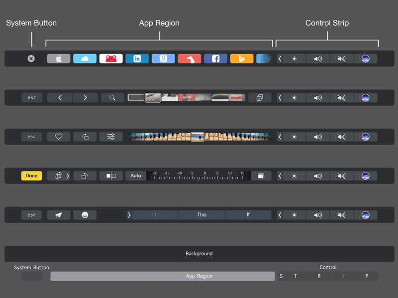 Macbook Pro 2016 Touch Bar 矢量素材下载[For sketch]