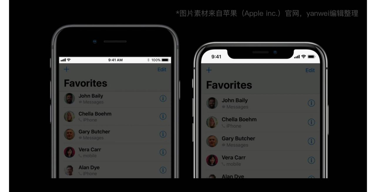 iphone-x-design-size-and-fit (13)