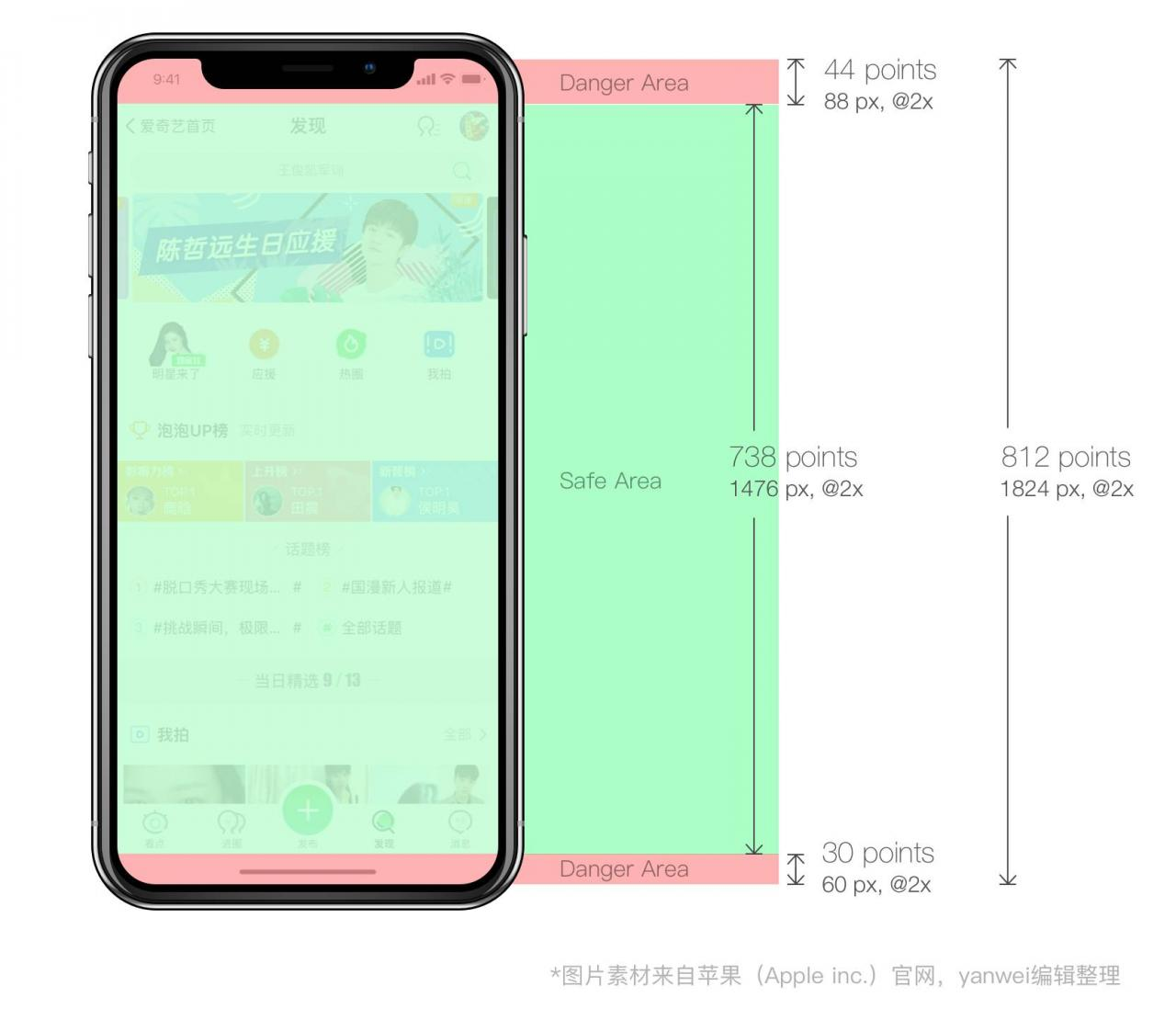 iphone-x-design-size-and-fit (4)