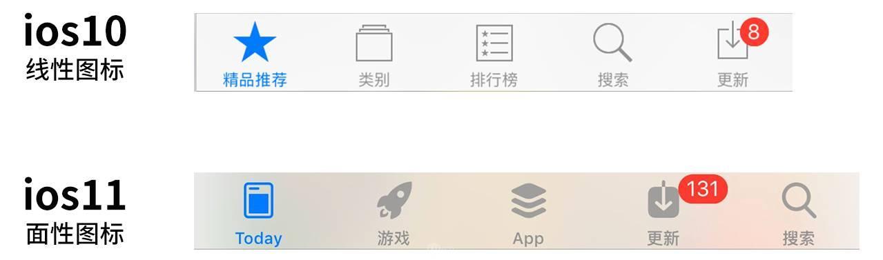2018最具实操性的UI设计流行趋势总结