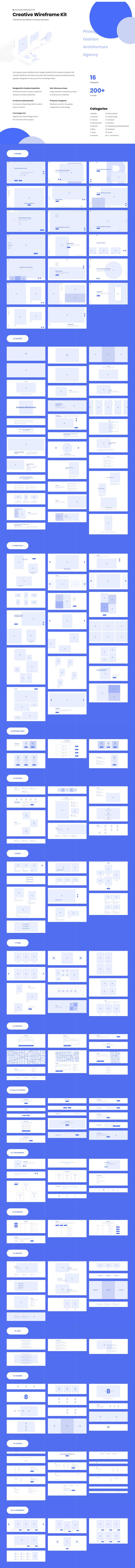 规范完美的有创意的网站设计交互线框图[Sketch]