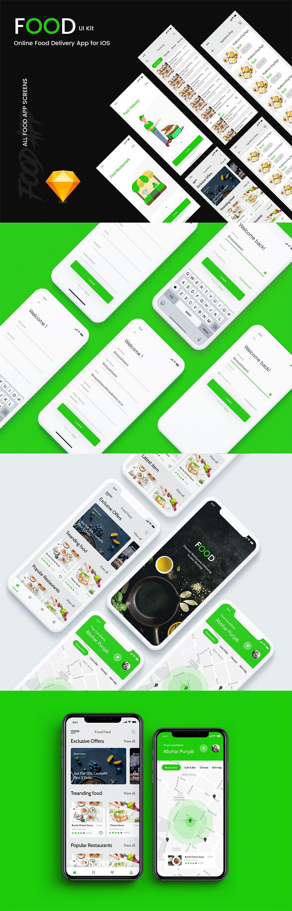 清新简洁的美食外卖派送 APP UI KIT 模板套装下载 [Sketch]