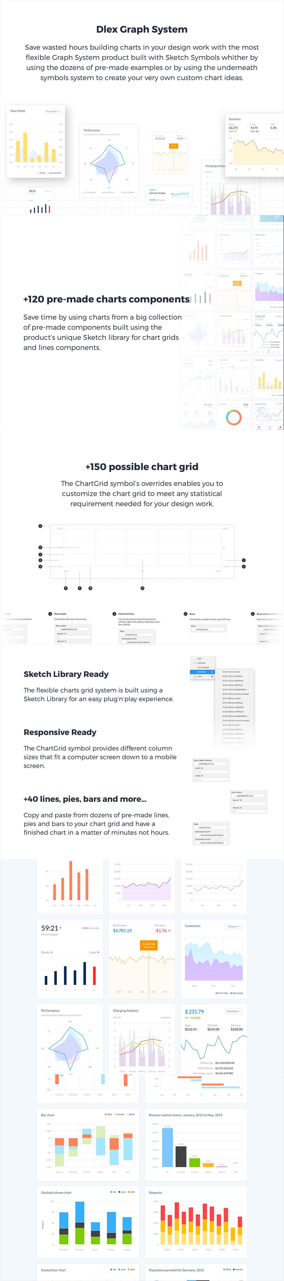 大数据,数据图表展示UI页面设计UI KIT套装下载 [Sketch]